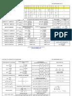 Funciones Trigonometricas Formulas