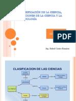 Funciones de La Ciencia y La Tecnología.