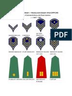 Aggressor Army – Maneuver Enemy (pre-OPFOR) Rank Insignias.docx