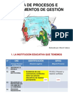 Mapa de Procesos de la Gestión Educativa
