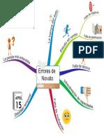 Errores-de-Novato (1).pdf
