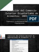 1.5 Jorge García SENAE Evolución Del Comercio Exterior Ecuatoriano de Alimentos