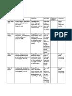 planes 2 parcial.docx