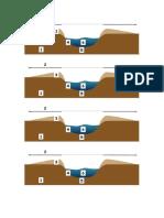 Levee Diagram Worksheet