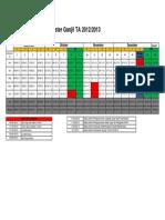 Kalender Akademik Universitas Brawijaya 2012
