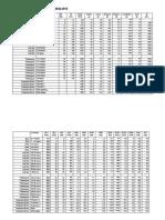 AKG2013-Hardin-Final-Edit-bersama.pdf