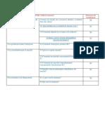 Fiche révision programme première.docx