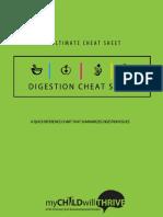 Digestion Cheat Sheet V3 Final