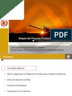 01.- Etapas del Proceso Productivo de una Mina.pdf