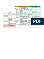 Currículo Nacional - 2016 - Comp. Capac. Temas. Desempeños