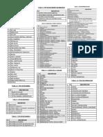 Tablas Formulario Del 1 Al 12