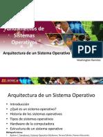 Arq, Sistema Operativo