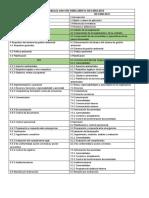 Correspondencia Entre ISO 14001 2015 vs 14001 2004