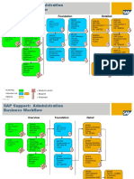 PTT Learning Maps - Administration - BASIS v1.0
