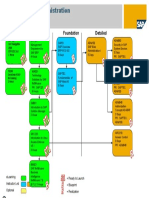 PTT Learning Maps - Administration - Security v1.0