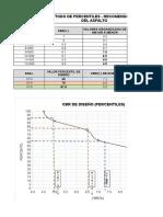 1b)Cbr de Diseño Percentiles