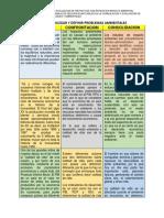 Elementos Para Prejuzgar y Definir Problemas Ambientales