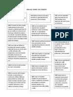 LINEA DEL TIEMPO  DEL CEMENTO.docx