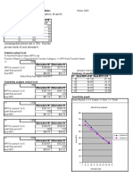PV Sensitivity Excel