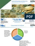 Máster PMP Per9 UNIR-PMA Asignatura Estruc Conocim Gestión Proyectos v3