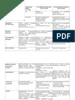 Cuadro Comparativo (1).doc