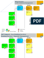PTT Learning Maps - SAP Support - Core Banking Services - Banking Services v1.0