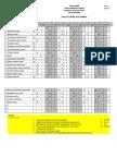 1718 1st DCP Project Sheet 8 Biology - OK