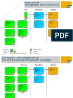 PTT Learning Maps - SAP Support - Core Banking Services - CRM v1.0