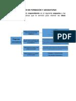Esquema Campos de Formación y Asignaturas (2)