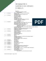 Appunti_di_grammatica_dott._Baccarella_xCLAx.pdf