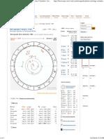 Retrograde Planets 1996, Astrology Calendar, Planetary Calculator _ Astro-Seek