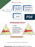 PROPIEDADES DEL SUELO(SANTIAGO MORALES GIL).
