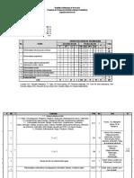 P1 Pediatría II