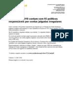 Eleições de 2010 contam com 93 políticos responsáveis por contas julgadas irregulares
