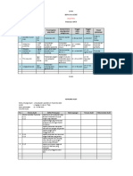 Contoh Audit Plan