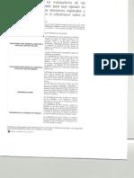 D.S 093-2010-PCM