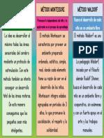 PEDAGOGÍAS-Doman-Montessori-Waldorf