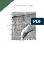 126526106-Graficas-para-el-calculo-del-factor-Z.pdf