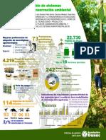 Poster Infoanual SAF DANAC 2015-2016