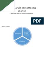 Elaboración de los formatos EC0454