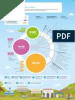 1_saba_infografia_el-modelo_articulacion_actores.pdf