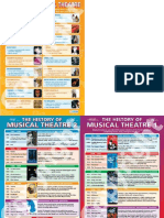 Musicals History.docx