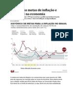 Entenda as Metas de Inflação e Seu Papel Na Economia