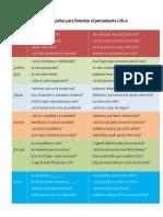 Algunas preguntas para fomentar el pensamiento crítico.pdf