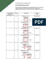 Formulario - Exoneração Requerimento v.2