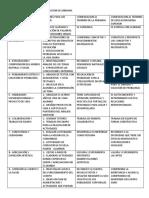 ACTIVIDAD 5 PERFIL DE EGRESO EDUCACION SECUNDARIA.docx