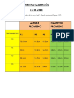 Evaluaciones Pastos y Forrajes (1)