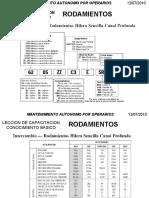 Rodamientos-Nomenclatura