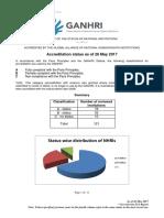 Status Accreditation Chart