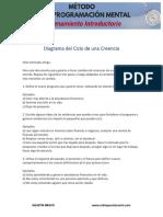 DiagramaDelCicloDeUnaCreenciaVideo2_HipnopDD.pdf